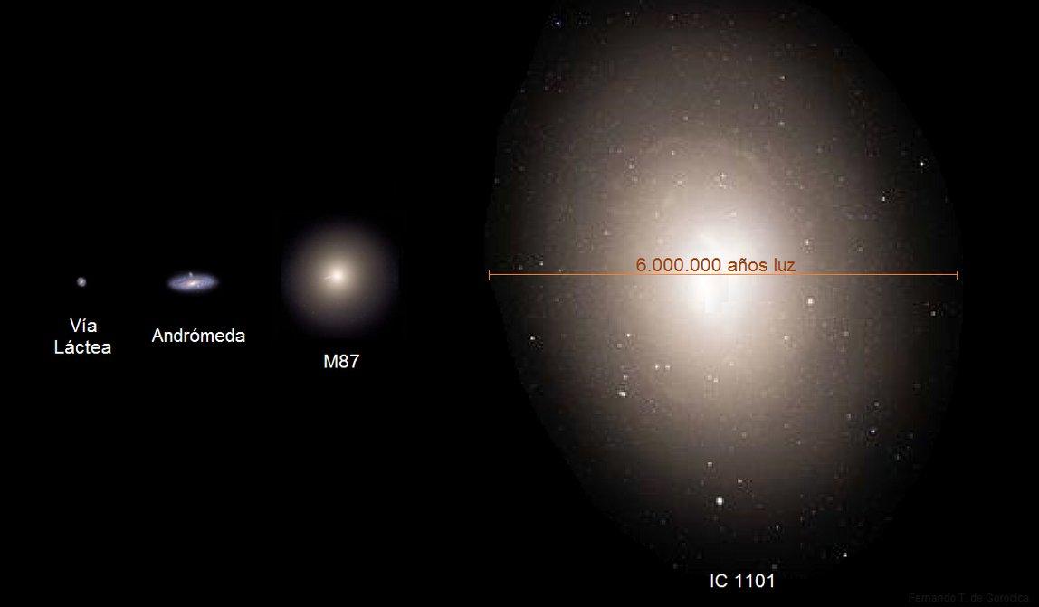 galaxy ic 1101