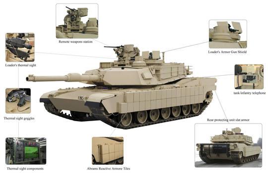 Tank-M1A2-Abrams-Tank-tercanggih-No.3-Milik-USA