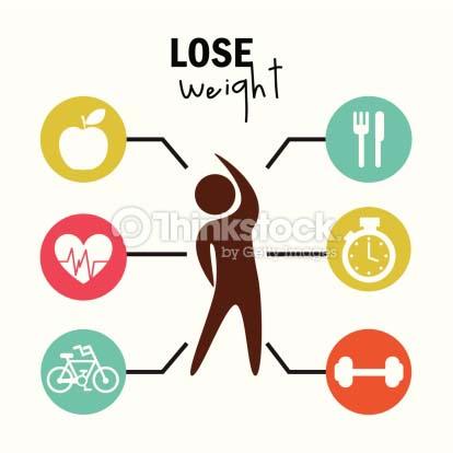 Untuk mendapat tubuh ideal, jangan lupa terapkan pola hidup yang seimbang